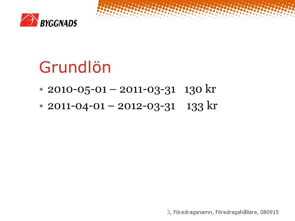 3, Föredragsnamn, Föredragshållare, 080915 Grundlön •2010-05-01 – 2011-03-31 130 kr •2011-04-01 – 2012-03-31133 kr