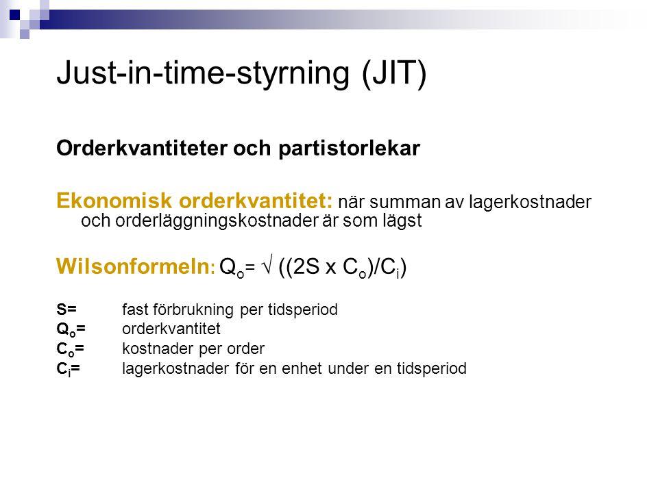 Just-in-time-styrning (JIT) Orderkvantiteter och partistorlekar Ekonomisk orderkvantitet: när summan av lagerkostnader och orderläggningskostnader är