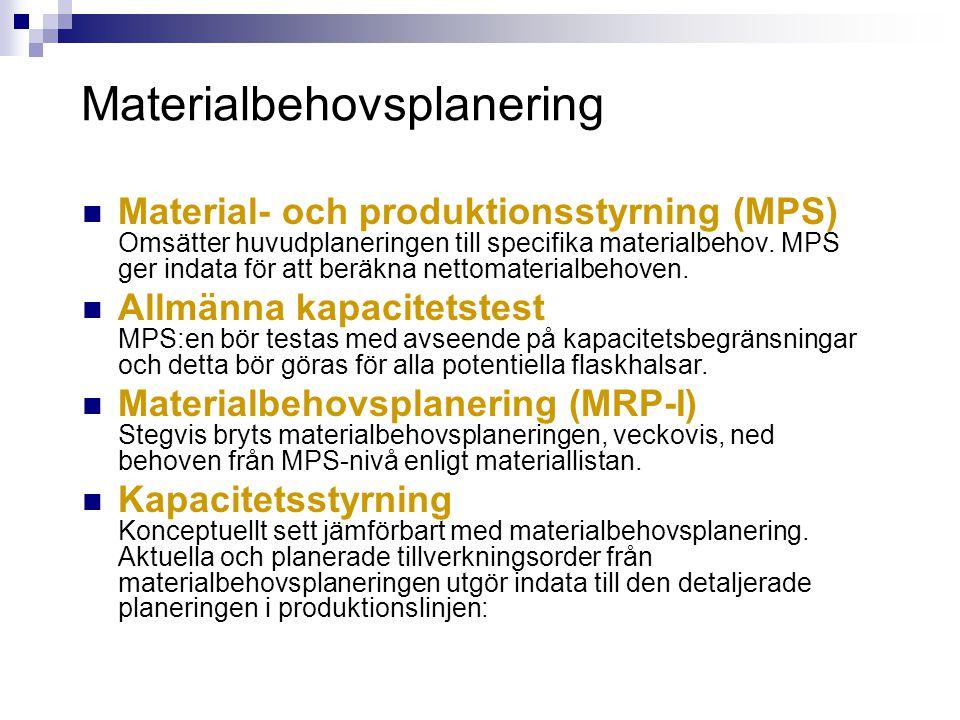 Materialbehovsplanering  Material- och produktionsstyrning (MPS) Omsätter huvudplaneringen till specifika materialbehov. MPS ger indata för att beräk