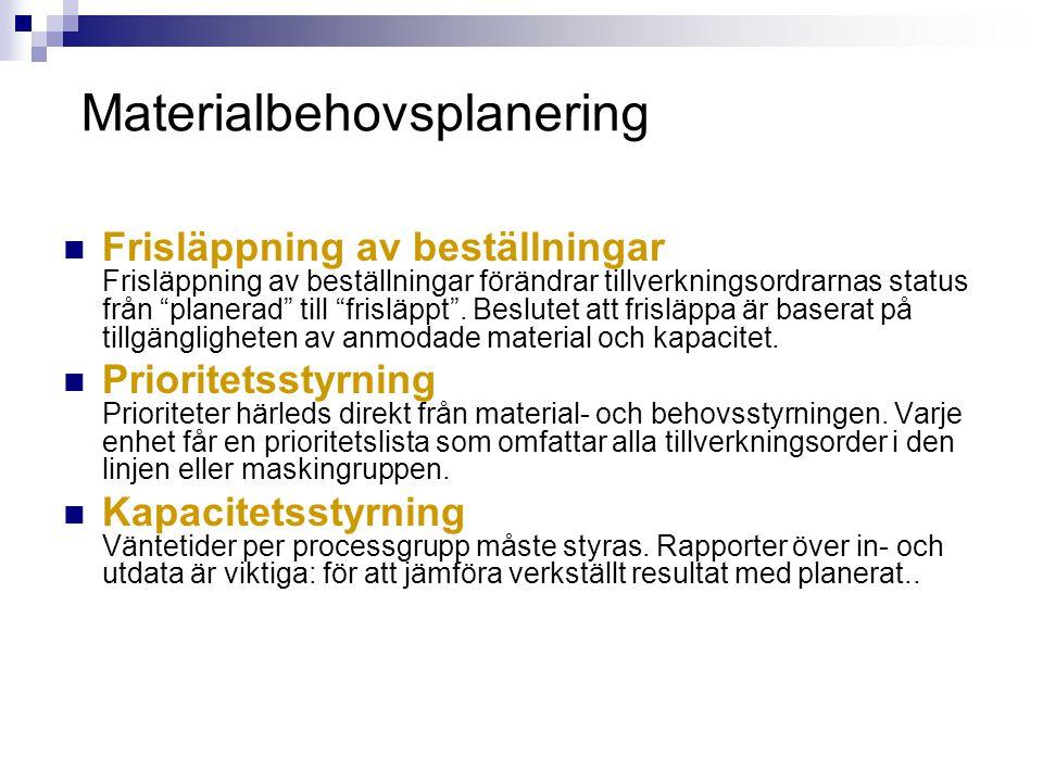 """Materialbehovsplanering  Frisläppning av beställningar Frisläppning av beställningar förändrar tillverkningsordrarnas status från """"planerad"""" till """"fr"""