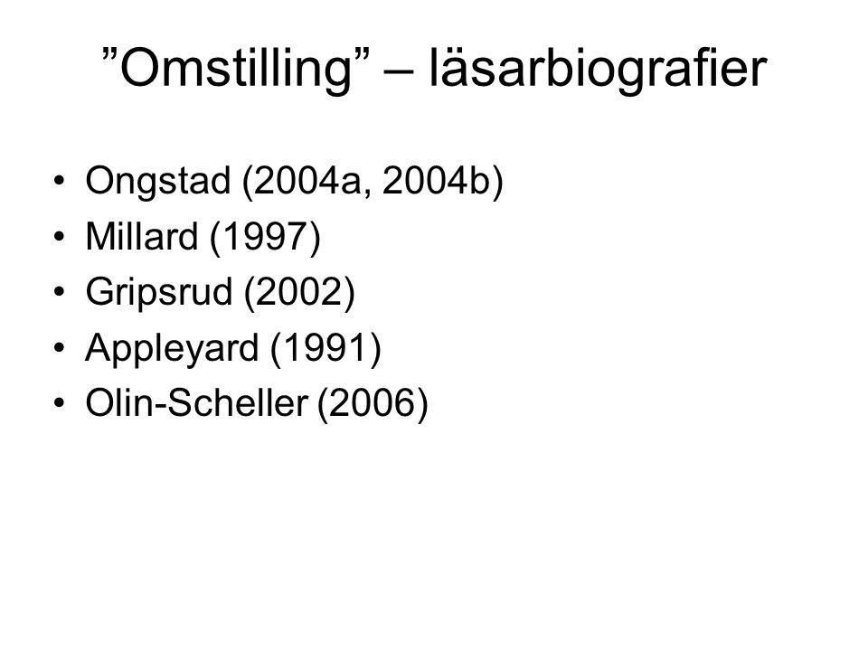 """""""Omstilling"""" – läsarbiografier •Ongstad (2004a, 2004b) •Millard (1997) •Gripsrud (2002) •Appleyard (1991) •Olin-Scheller (2006)"""