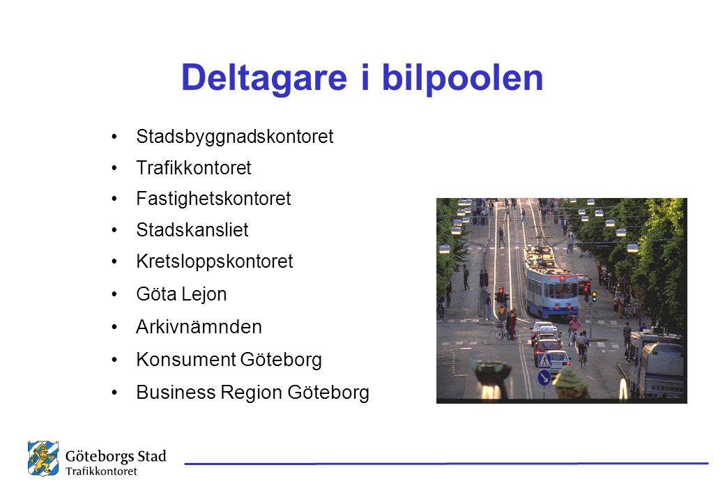 Deltagare i bilpoolen •Stadsbyggnadskontoret •Trafikkontoret •Fastighetskontoret •Stadskansliet •Kretsloppskontoret •Göta Lejon •Arkivnämnden •Konsume