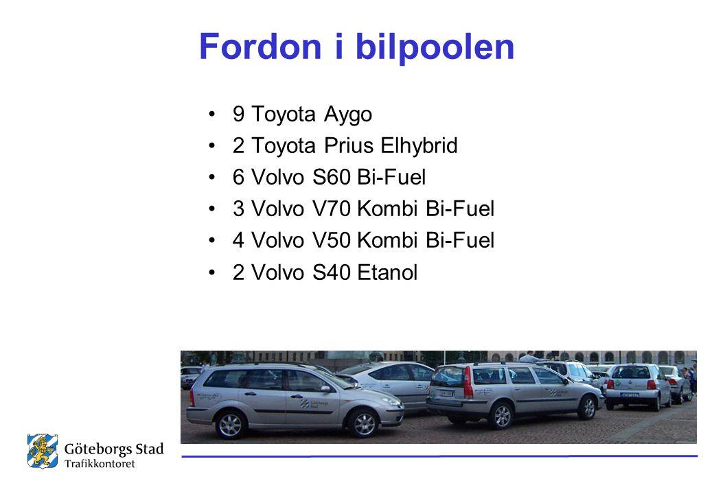 Fordon i bilpoolen •9 Toyota Aygo •2 Toyota Prius Elhybrid •6 Volvo S60 Bi-Fuel •3 Volvo V70 Kombi Bi-Fuel •4 Volvo V50 Kombi Bi-Fuel •2 Volvo S40 Eta