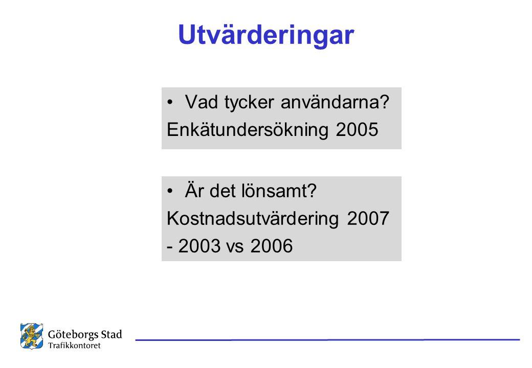 Utvärderingar •Vad tycker användarna? Enkätundersökning 2005 •Är det lönsamt? Kostnadsutvärdering 2007 - 2003 vs 2006