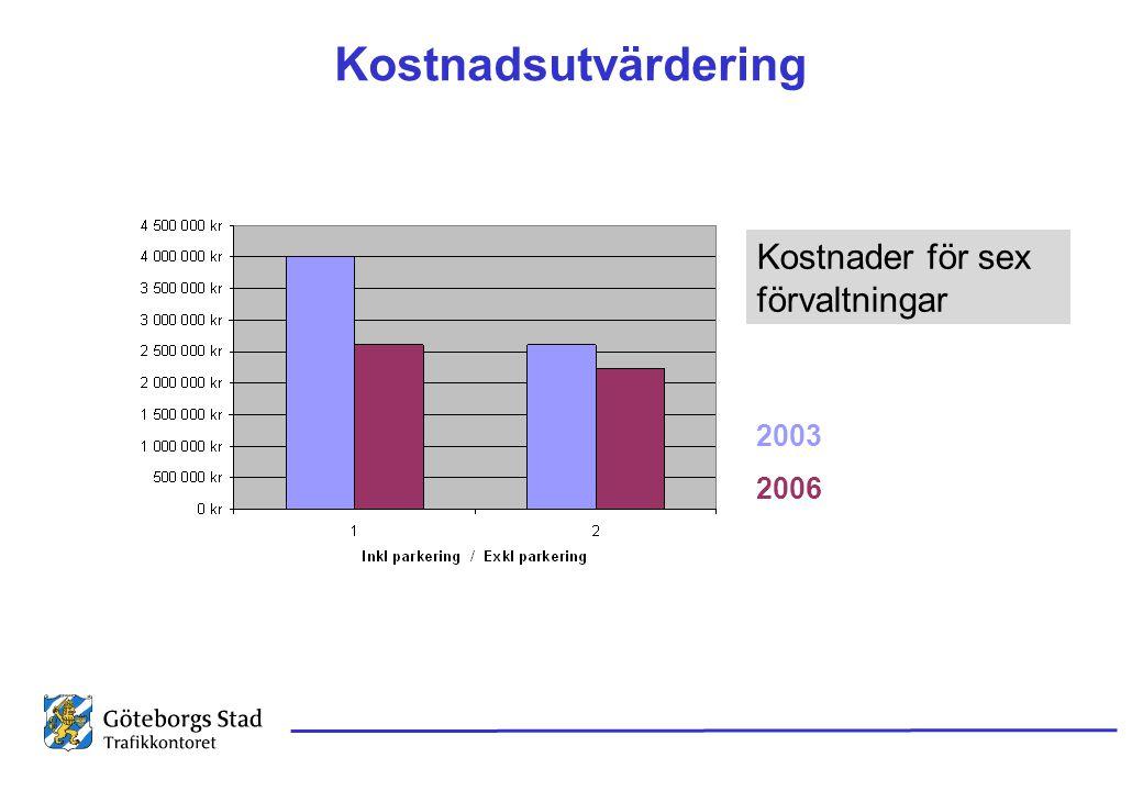 Kostnadsutvärdering 2003 2006 Kostnader för sex förvaltningar