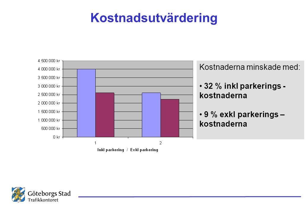 Kostnadsutvärdering Kostnaderna minskade med: • 32 % inkl parkerings - kostnaderna • 9 % exkl parkerings – kostnaderna