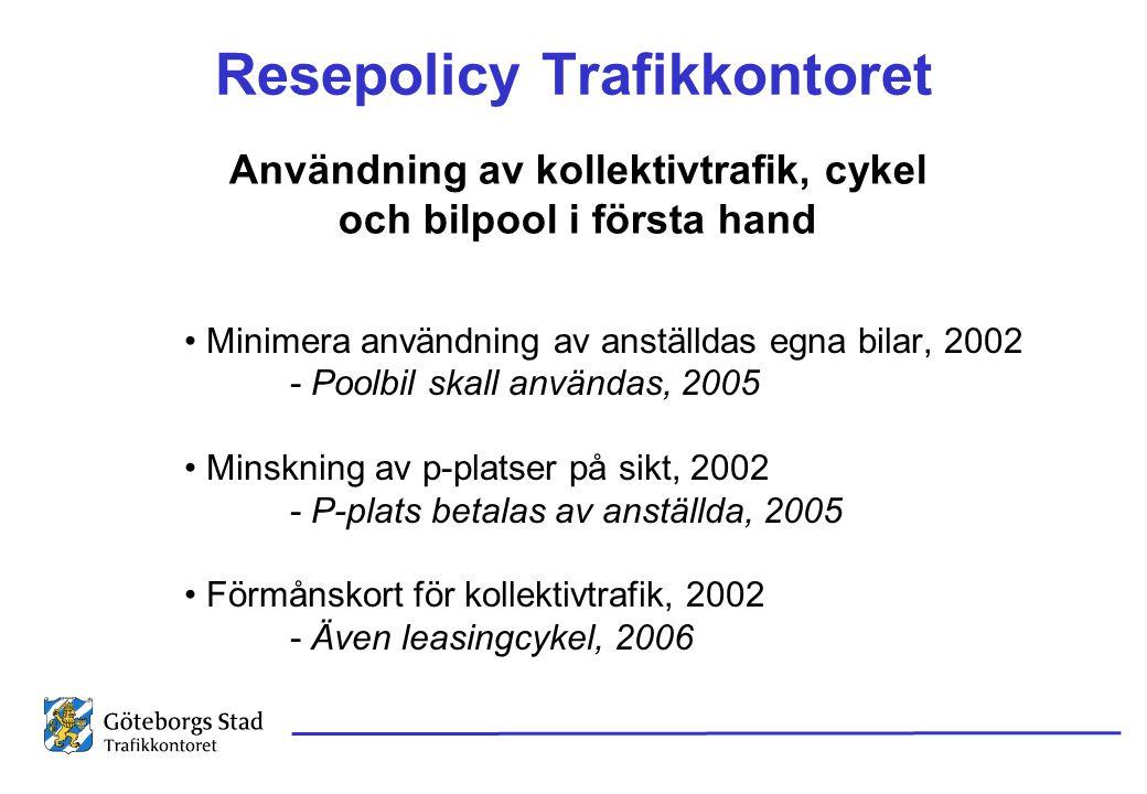 Resepolicy Trafikkontoret • Minimera användning av anställdas egna bilar, 2002 - Poolbil skall användas, 2005 • Minskning av p-platser på sikt, 2002 -