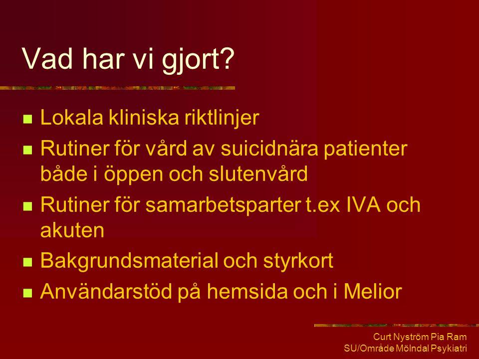 Curt Nyström Pia Ram SU/Område Mölndal Psykiatri Vad har vi gjort?  Lokala kliniska riktlinjer  Rutiner för vård av suicidnära patienter både i öppe