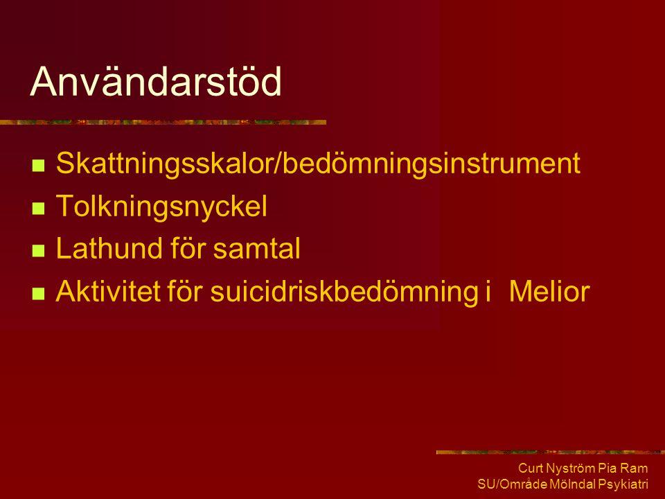 Curt Nyström Pia Ram SU/Område Mölndal Psykiatri Användarstöd  Skattningsskalor/bedömningsinstrument  Tolkningsnyckel  Lathund för samtal  Aktivit