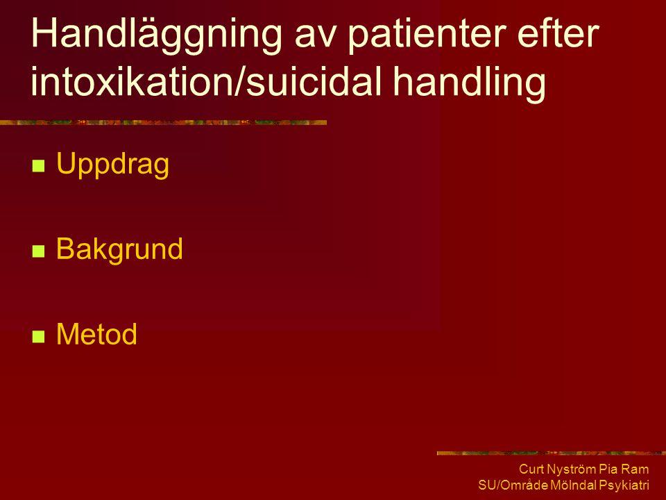 Curt Nyström Pia Ram SU/Område Mölndal Psykiatri Handläggning av patienter efter intoxikation/suicidal handling  Uppdrag  Bakgrund  Metod
