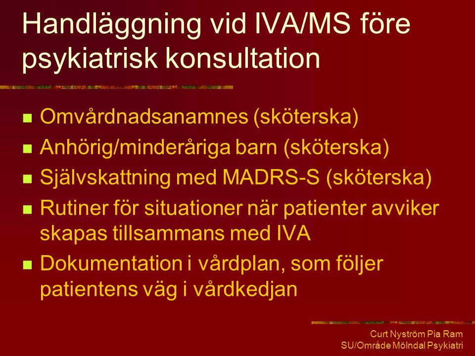 Curt Nyström Pia Ram SU/Område Mölndal Psykiatri Handläggning vid IVA/MS före psykiatrisk konsultation  Omvårdnadsanamnes (sköterska)  Anhörig/minde