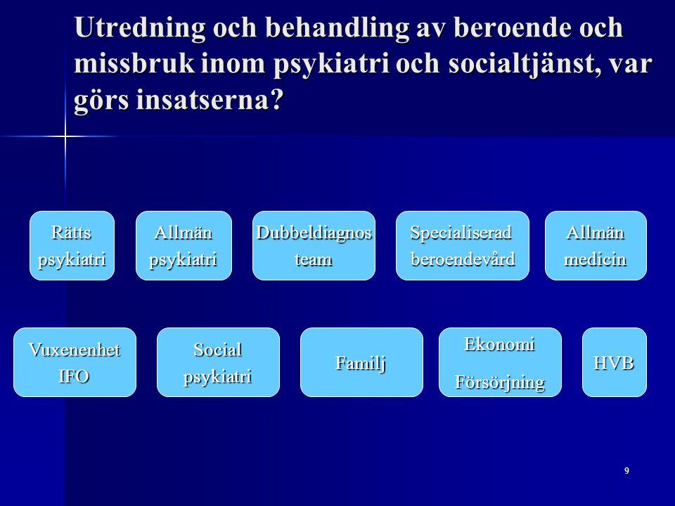 9 Utredning och behandling av beroende och missbruk inom psykiatri och socialtjänst, var görs insatserna.