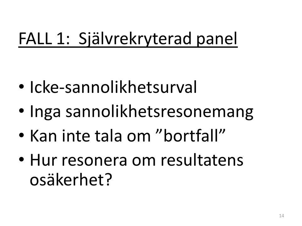 """FALL 1: Självrekryterad panel • Icke-sannolikhetsurval • Inga sannolikhetsresonemang • Kan inte tala om """"bortfall"""" • Hur resonera om resultatens osäke"""
