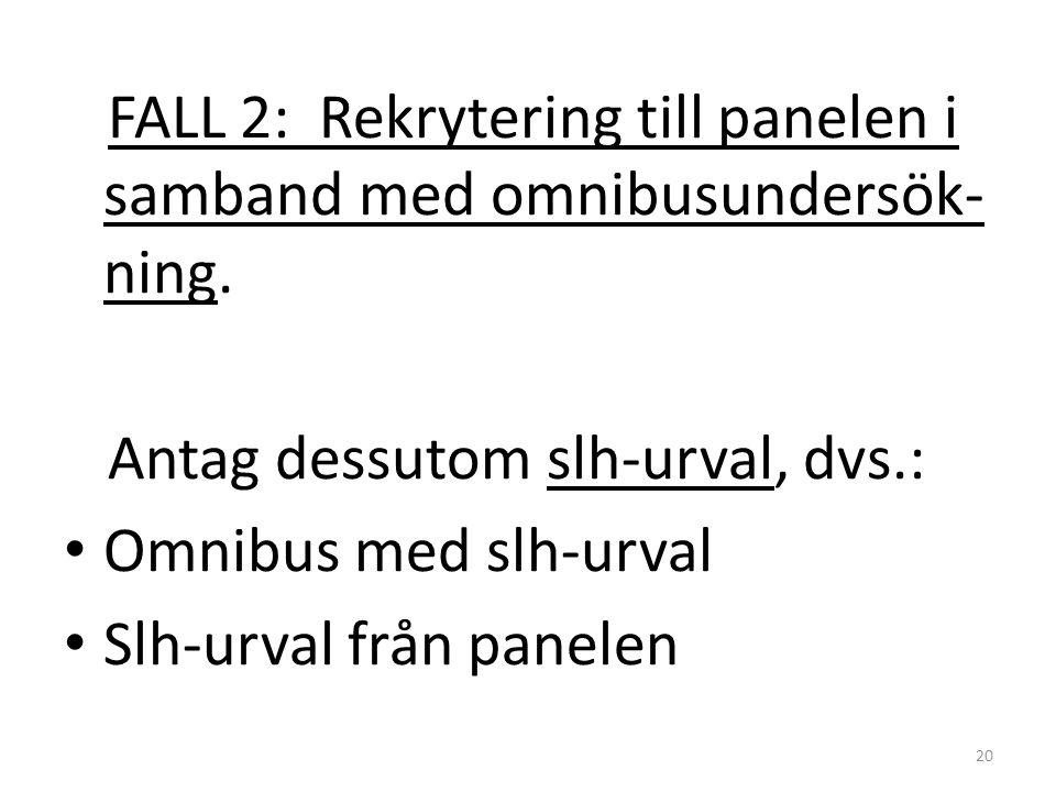 FALL 2: Rekrytering till panelen i samband med omnibusundersök- ning. Antag dessutom slh-urval, dvs.: • Omnibus med slh-urval • Slh-urval från panelen