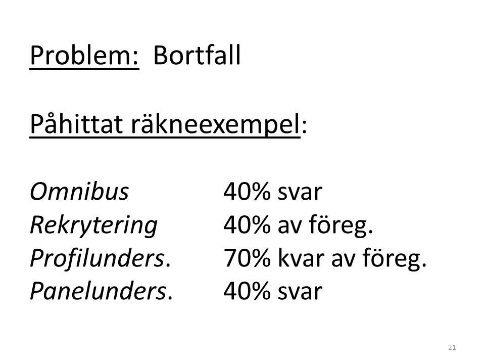 Problem: Bortfall Påhittat räkneexempel : Omnibus40% svar Rekrytering40% av föreg. Profilunders.70% kvar av föreg. Panelunders.40% svar 21