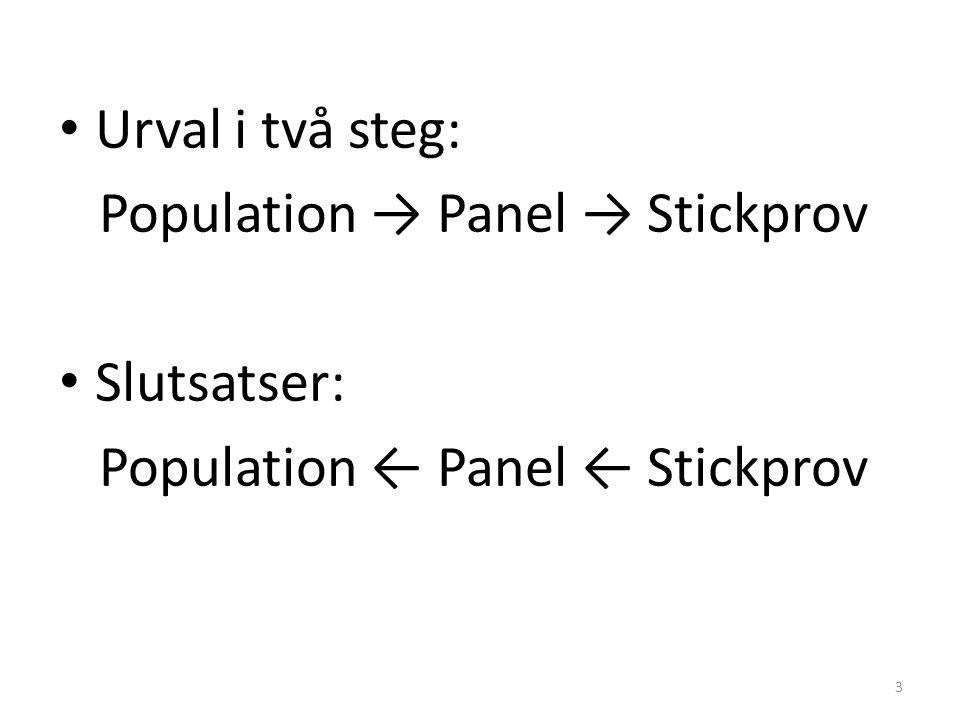 • Urval i två steg: Population → Panel → Stickprov • Slutsatser: Population ← Panel ← Stickprov 3