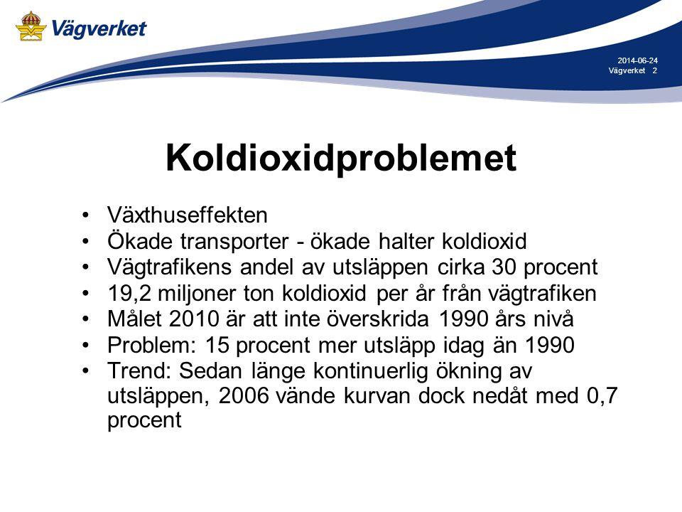 2Vägverket 2014-06-24 Koldioxidproblemet •Växthuseffekten •Ökade transporter - ökade halter koldioxid •Vägtrafikens andel av utsläppen cirka 30 procen