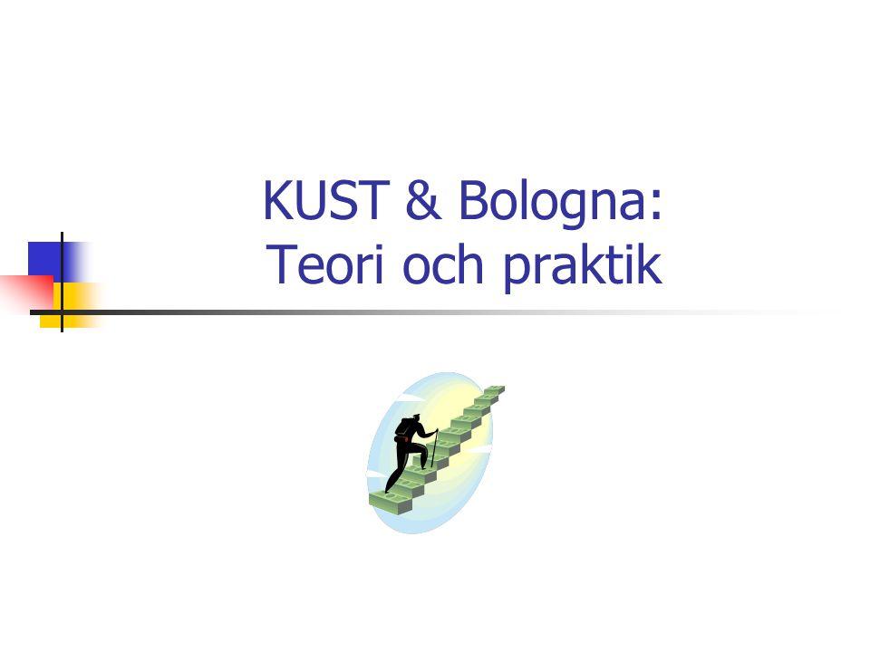 KUST & Bologna: Teori och praktik