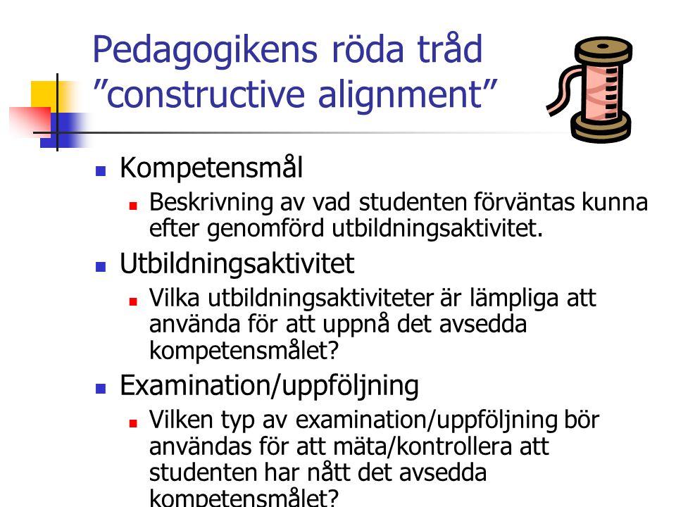 """Pedagogikens röda tråd """"constructive alignment""""  Kompetensmål  Beskrivning av vad studenten förväntas kunna efter genomförd utbildningsaktivitet. """