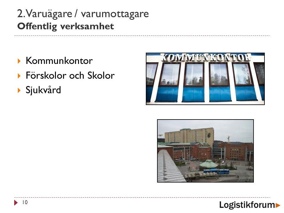 2. Varuägare / varumottagare Offentlig verksamhet 10  Kommunkontor  Förskolor och Skolor  Sjukvård