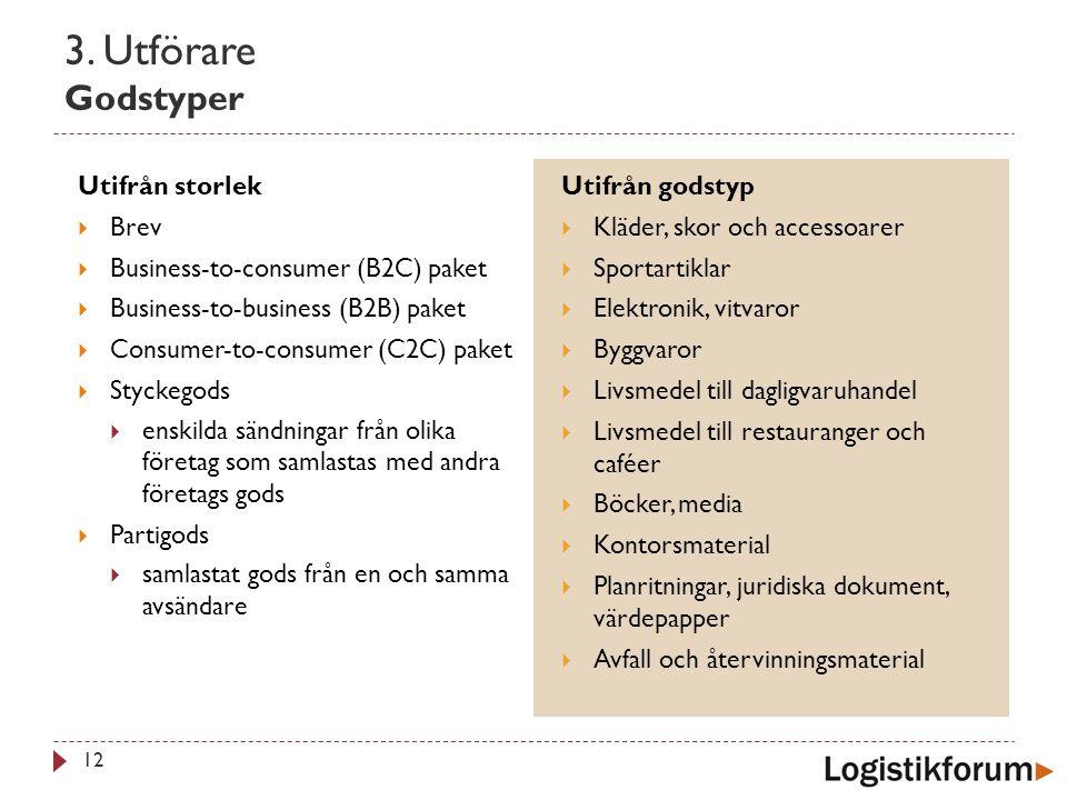 3. Utförare Godstyper 12 Utifrån storlek  Brev  Business-to-consumer (B2C) paket  Business-to-business (B2B) paket  Consumer-to-consumer (C2C) pak