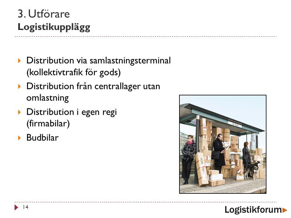 3. Utförare Logistikupplägg 14  Distribution via samlastningsterminal (kollektivtrafik för gods)  Distribution från centrallager utan omlastning  D