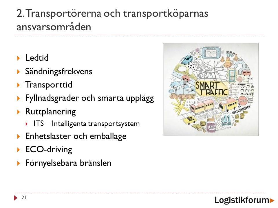 2. Transportörerna och transportköparnas ansvarsområden 21  Ledtid  Sändningsfrekvens  Transporttid  Fyllnadsgrader och smarta upplägg  Ruttplane
