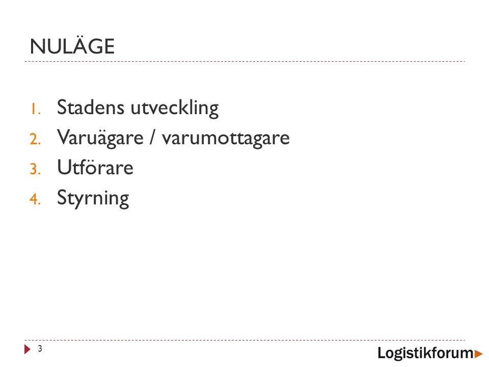 NULÄGE 3 1. Stadens utveckling 2. Varuägare / varumottagare 3. Utförare 4. Styrning