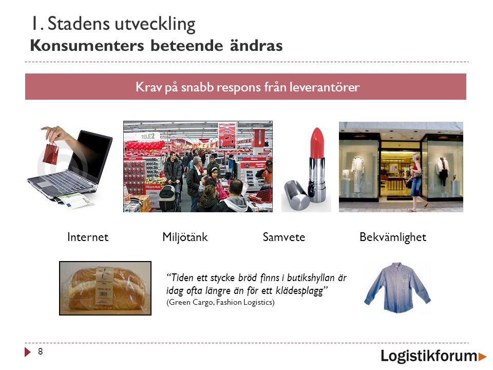 """1. Stadens utveckling Konsumenters beteende ändras 8 Krav på snabb respons från leverantörer Internet Miljötänk Samvete Bekvämlighet """"Tiden ett stycke"""
