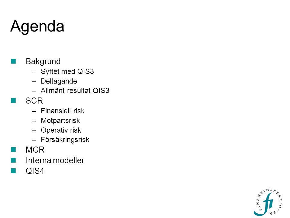 Agenda  Bakgrund –Syftet med QIS3 –Deltagande –Allmänt resultat QIS3  SCR –Finansiell risk –Motpartsrisk –Operativ risk –Försäkringsrisk  MCR  Int