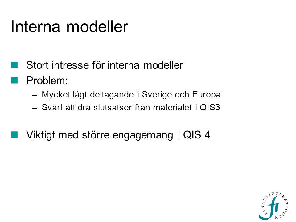 Interna modeller  Stort intresse för interna modeller  Problem: –Mycket lågt deltagande i Sverige och Europa –Svårt att dra slutsatser från material