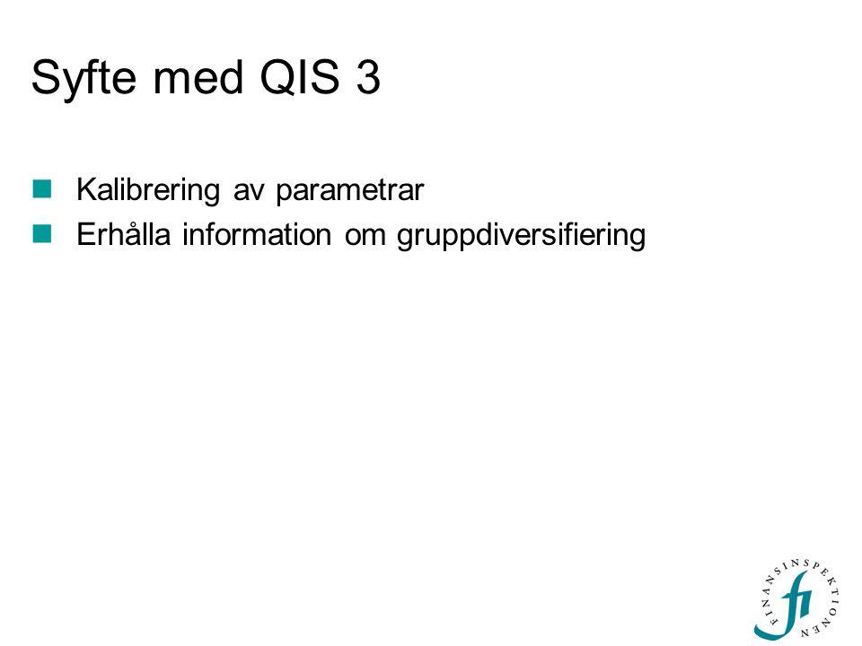 Syfte med QIS 3  Kalibrering av parametrar  Erhålla information om gruppdiversifiering