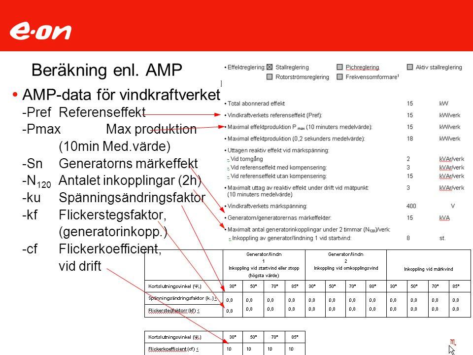 Beräkning enl. AMP  AMP-data för vindkraftverket -PrefReferenseffekt -PmaxMax produktion (10min Med.värde) -SnGeneratorns märkeffekt -N 120 Antalet i