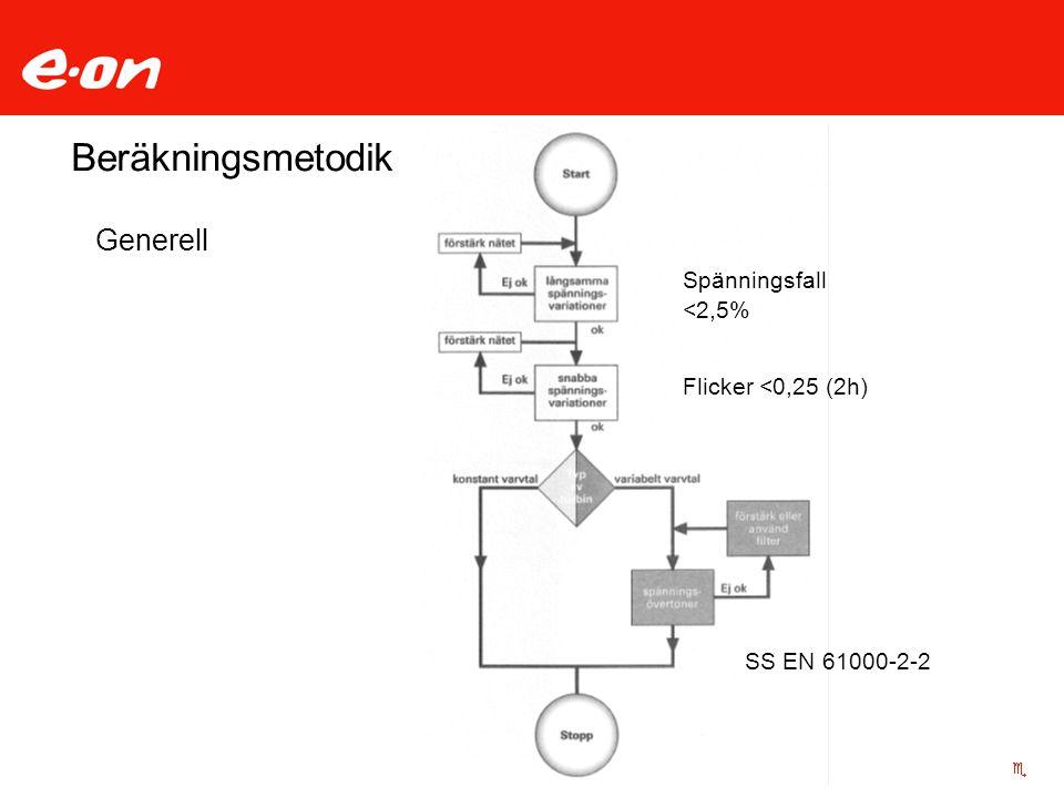 Beräkningsmetodik Generell Spänningsfall <2,5% Flicker <0,25 (2h) SS EN 61000-2-2
