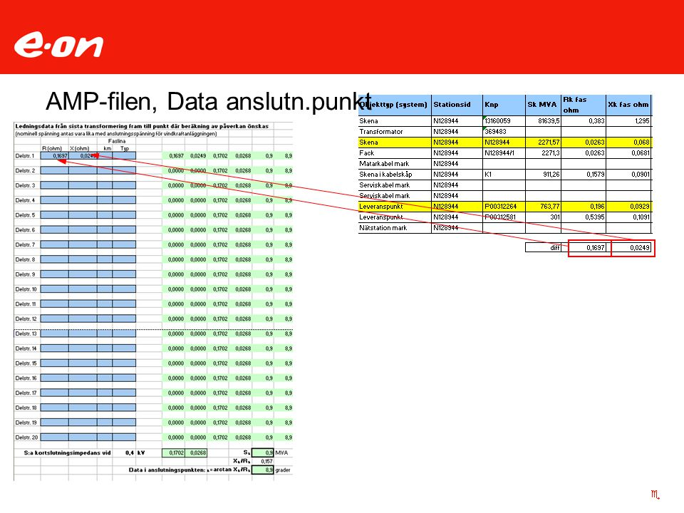 AMP-filen, Data anslutn.punkt