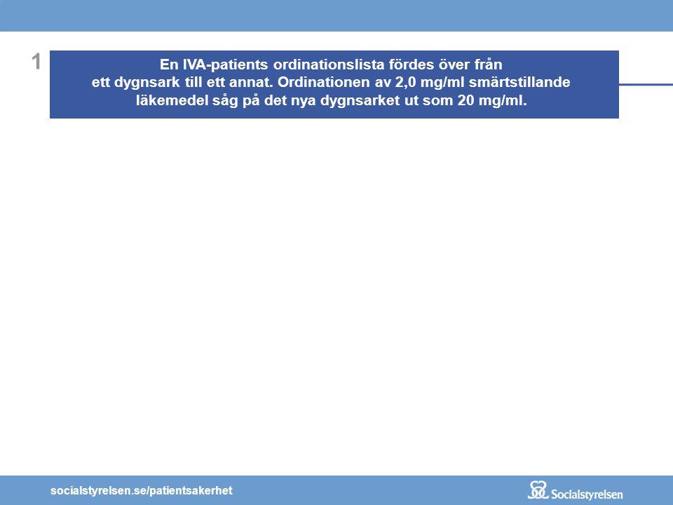 socialstyrelsen.se/patientsakerhet 1 En IVA-patients ordinationslista fördes över från ett dygnsark till ett annat. Ordinationen av 2,0 mg/ml smärtsti