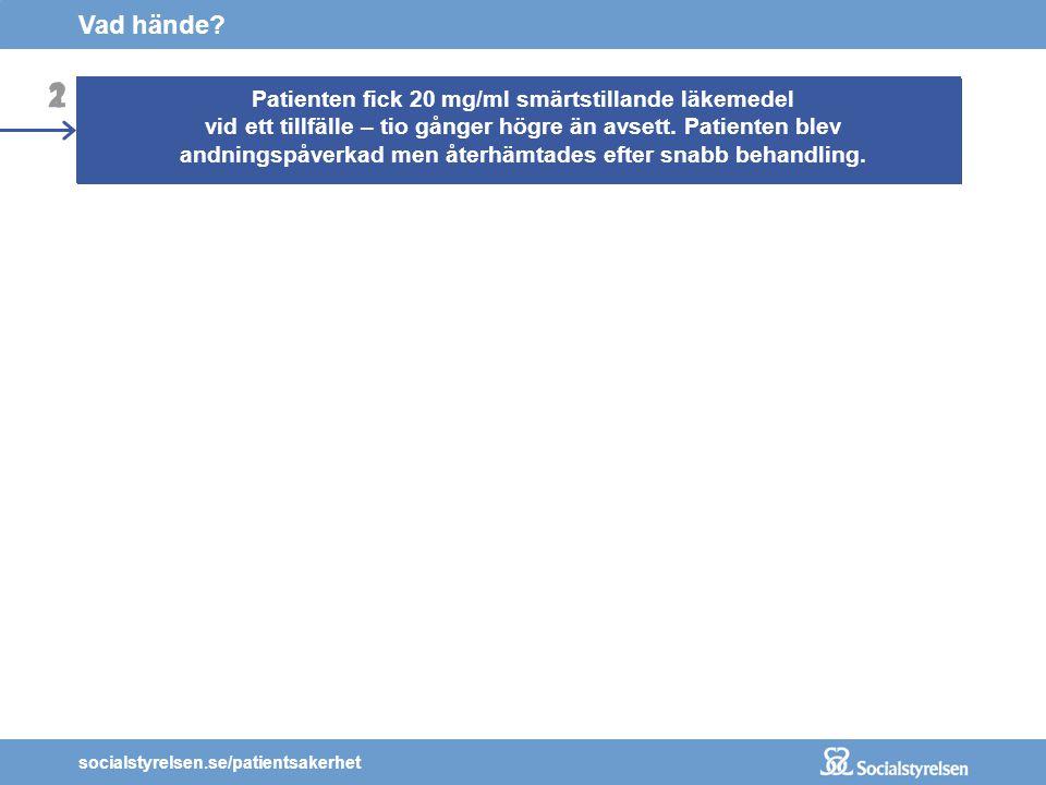 socialstyrelsen.se/patientsakerhet 2 1 En IVA-patients ordinationslista fördes över från ett dygnsark till ett annat. Ordinationen av 2,0 mg/ml smärts
