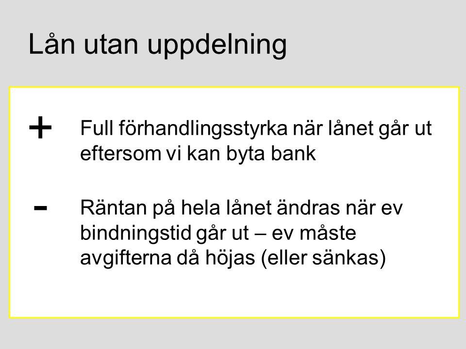 Lån utan uppdelning Full förhandlingsstyrka när lånet går ut eftersom vi kan byta bank Räntan på hela lånet ändras när ev bindningstid går ut – ev måste avgifterna då höjas (eller sänkas) + -