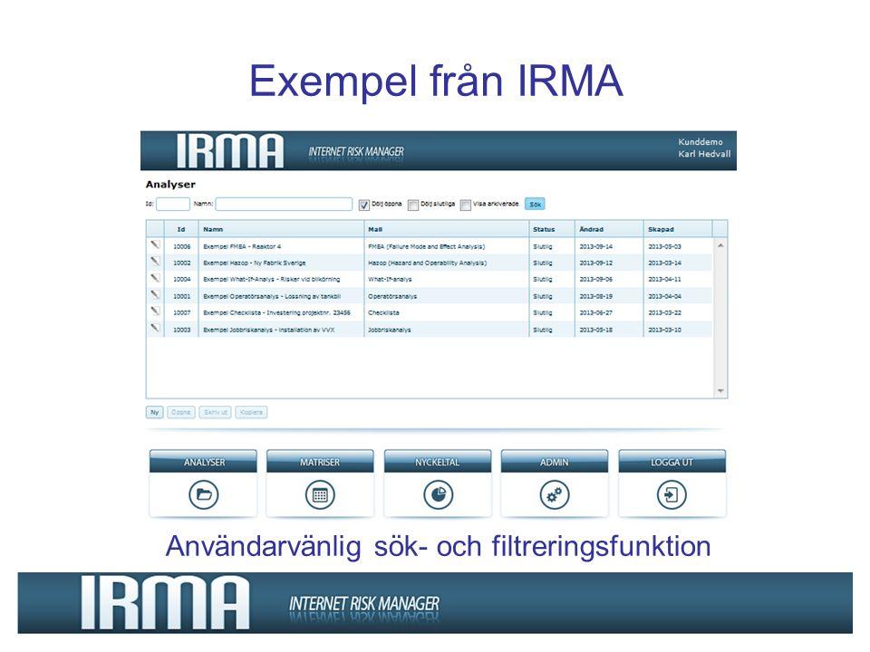 Exempel från IRMA Användarvänlig sök- och filtreringsfunktion