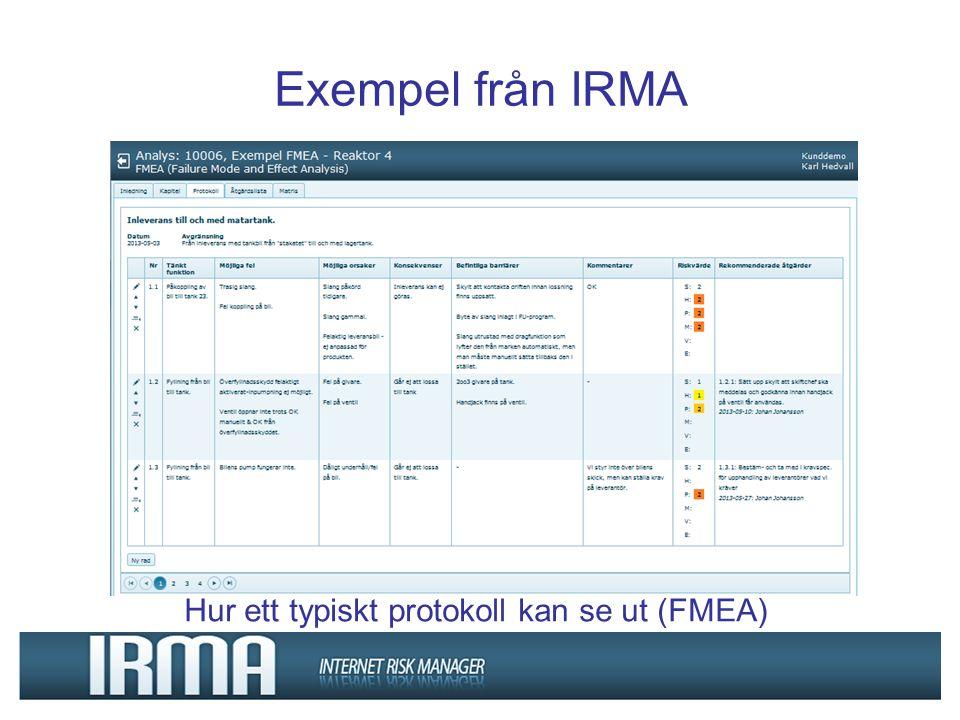 Exempel från IRMA Hur ett typiskt protokoll kan se ut (FMEA)