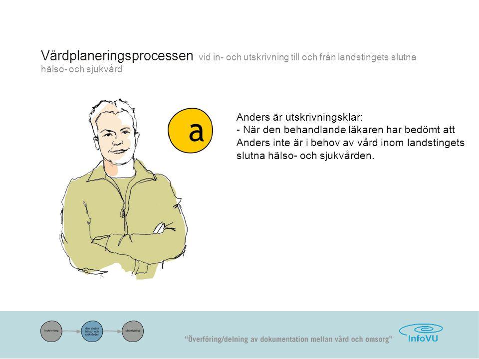 Vårdplaneringsprocessen vid in- och utskrivning till och från landstingets slutna hälso- och sjukvård Anders är utskrivningsklar: - När den behandlande läkaren har bedömt att Anders inte är i behov av vård inom landstingets slutna hälso- och sjukvården.