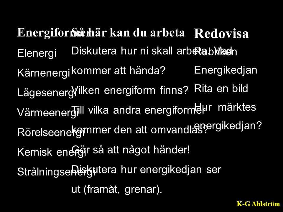 El- Kärn- Läges- Värme- Kemisk Rörelse- Strålnings- Från en energiform till en annan. K-G Ahlström