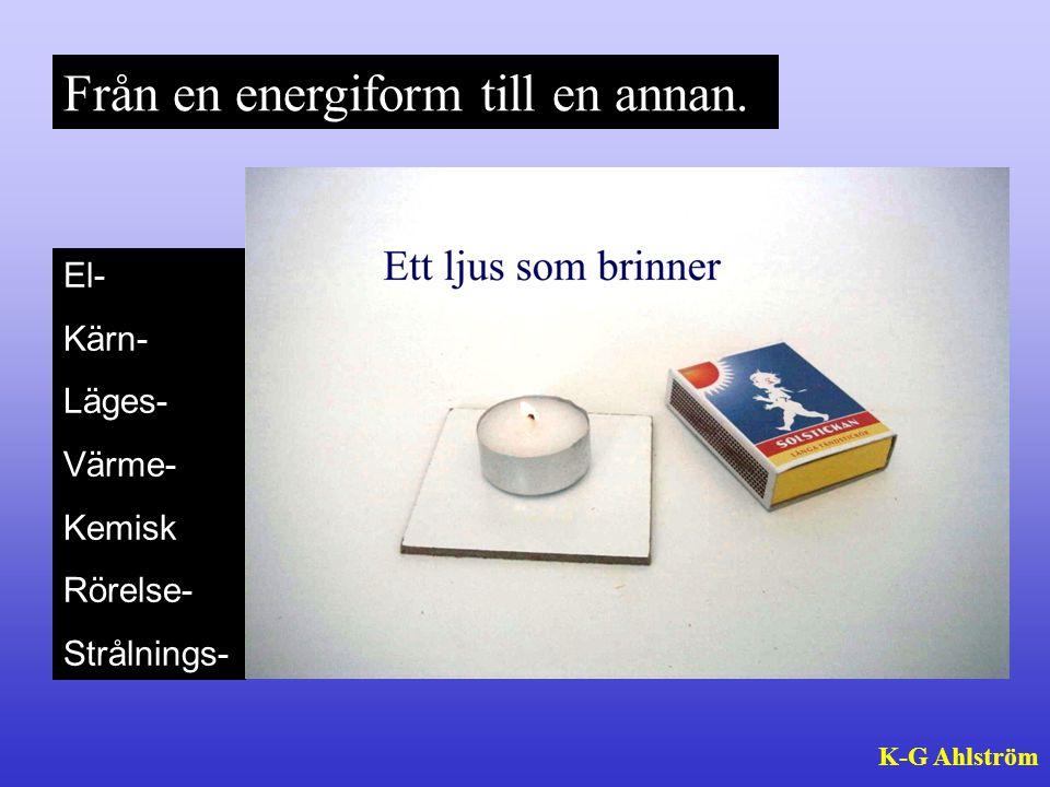 Från en energiform till en annan. El- Kärn- Läges- Värme- Kemisk Rörelse- Strålnings- K-G Ahlström