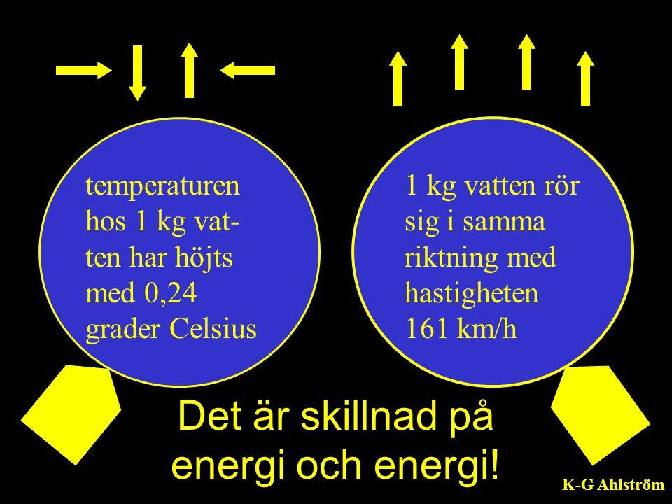 Det är skillnad på energi och energi! temperaturen hos 1 kg vat- ten har höjts med 0,24 grader Celsius 1 kg vatten rör sig i samma riktning med hastig