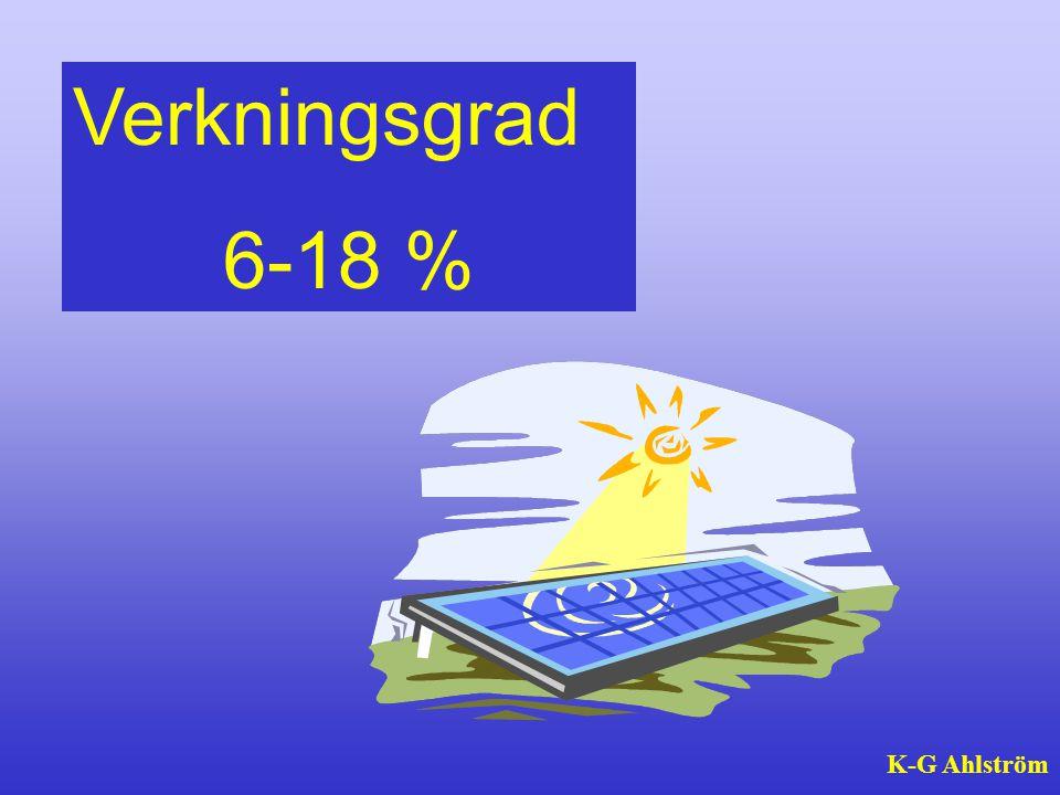 Verkningsgrad 6-18 % K-G Ahlström