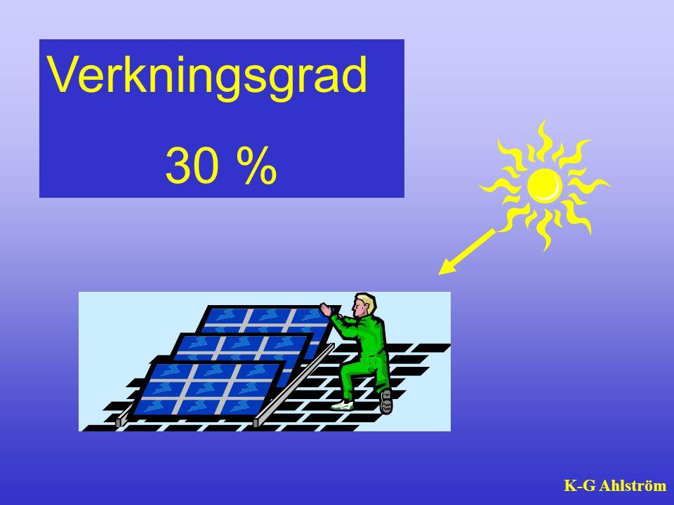 Verkningsgrad 1 % K-G Ahlström