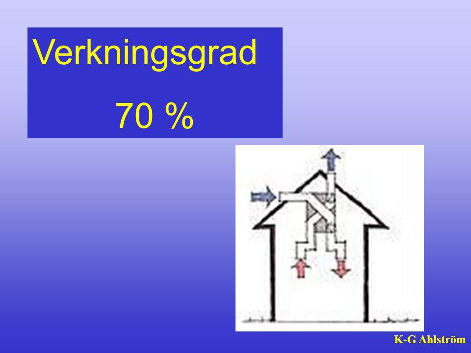Verkningsgrad 70 % K-G Ahlström