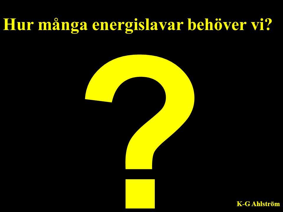Hur många energislavar? K-G Ahlström