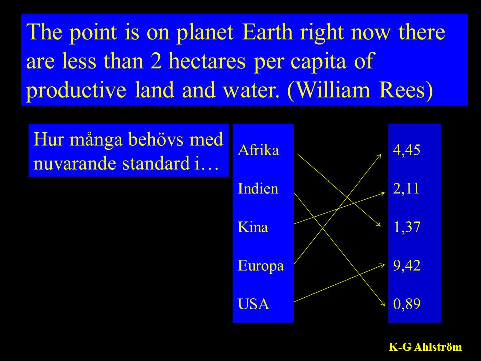 The point is on planet Earth right now there are less than 2 hectares per capita of productive land and water.