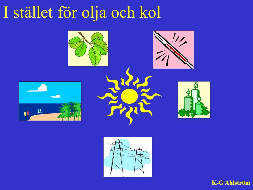 I stället för olja och kol K-G Ahlström